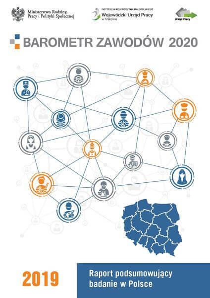 Raport krajowy na rok 2020